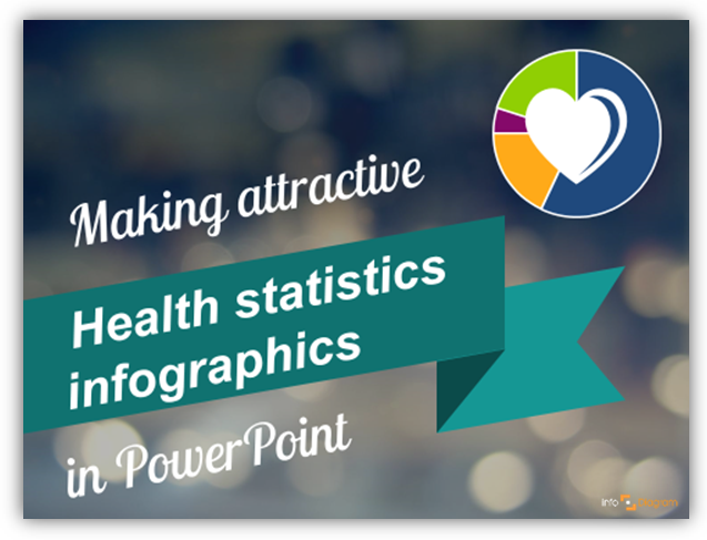 4 steps to make attractive medical data chart in PowerPoint