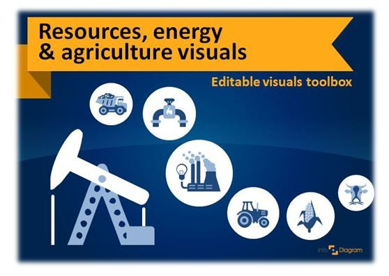 Illustrating Resources, Energy and Agriculture Presentation