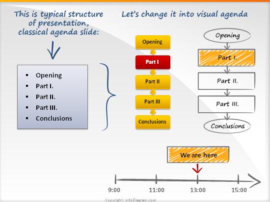 Making Visual Agenda in Powerpoint