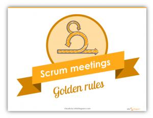 Golden Rules for 5 Scrum Meetings [Slideshare]
