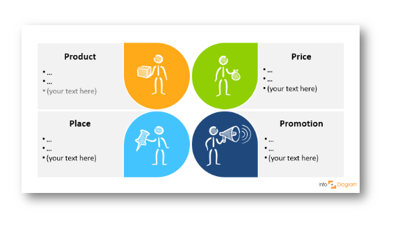 Get Inspired – Presenting Marketing Mix Model