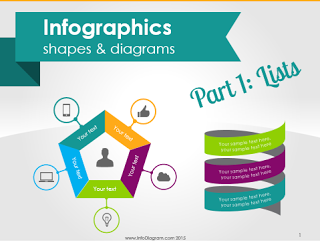 Making infographics slides from text lists [Slideshare]