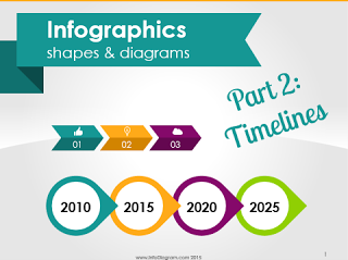 Presenting Timeline Using Infographics Diagrams