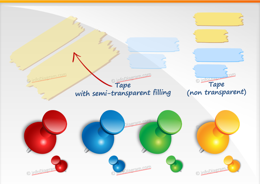 Using Post-it Note Effect in a Presentation