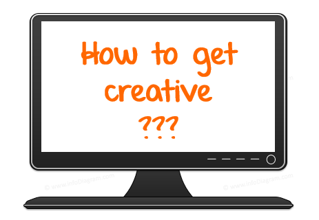 Tricks to Get Creative With Presentations Preparation