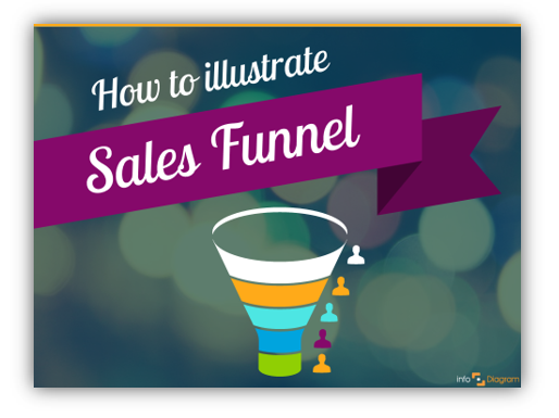 Sales Funnel Graphics Are a Shortcut to Presentation Engagement