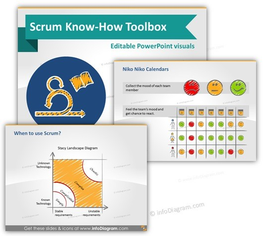 Presenting Scrum Process in Creative Human Way