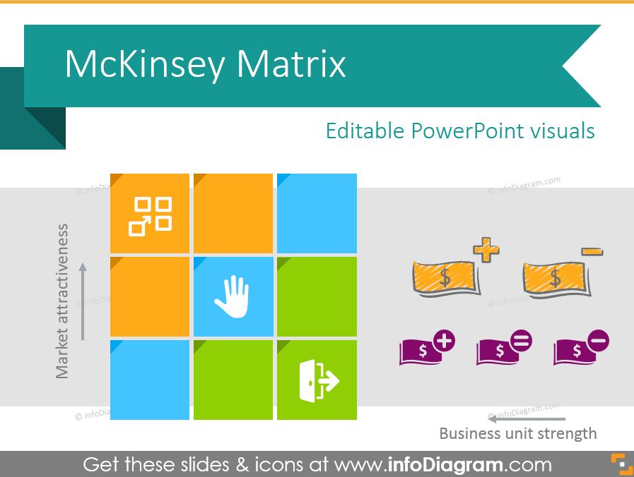 Product Portfolio with McKinsey Matrix Design Examples