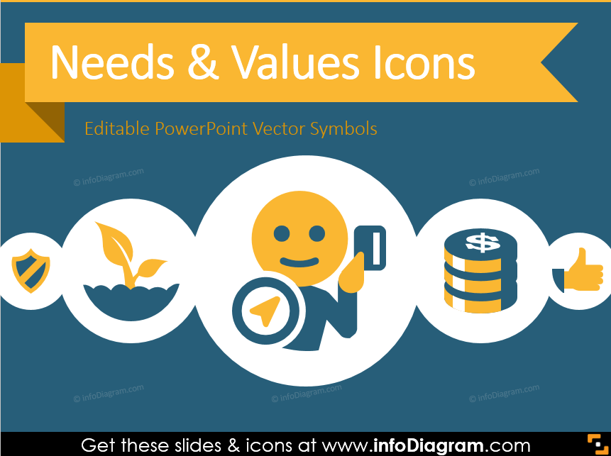 How to Illustrate HR Topics: Needs and Values in Business