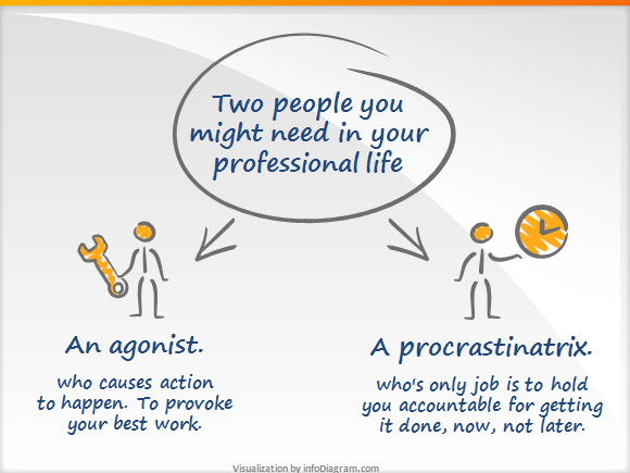 Two people you might need in your professional life (blog illustration for Seth Godin blog)