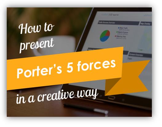 Porter's Five Forces Diagram Infographics Presentation