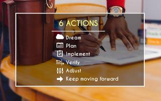 Using icons for illustrating Keynote presentation on business planning [Slideshare]