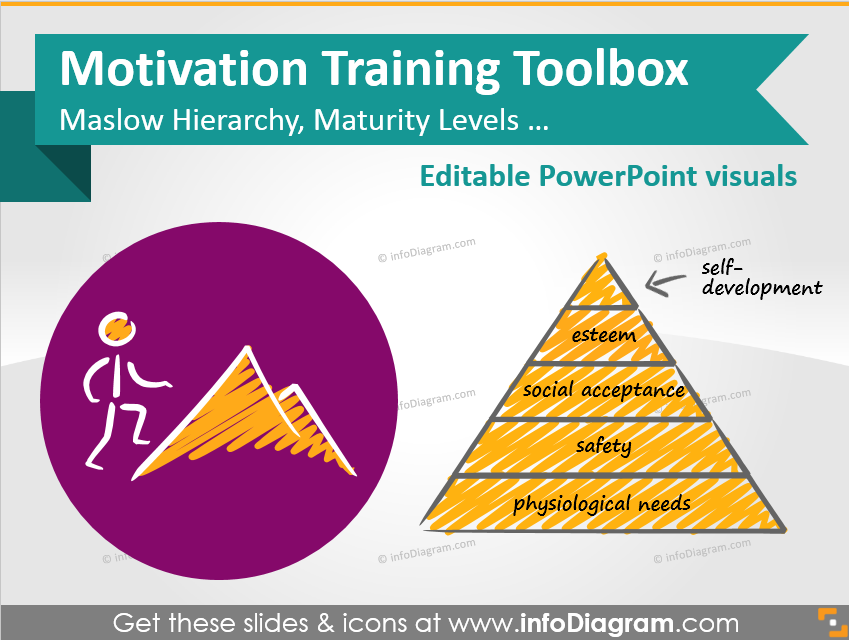 Motivation training presentation template ideas for Orientation powerpoint presentation template