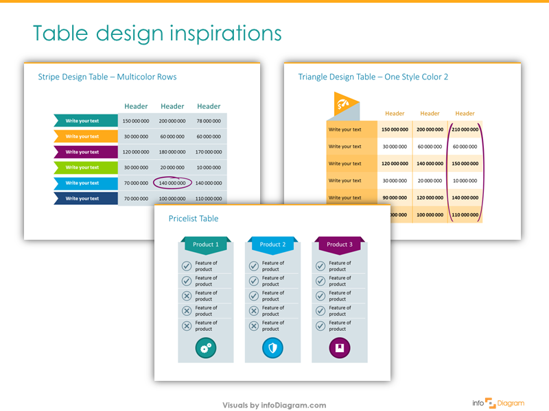 4 steps for good looking tables in a presentation for Table design google slides