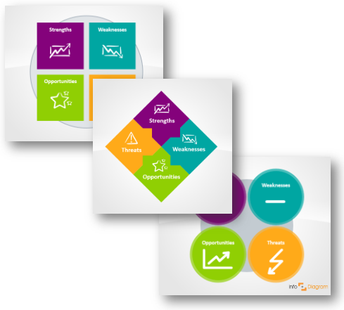 Strategic Analysis Star or How to Do Appealing SWOT Presentation