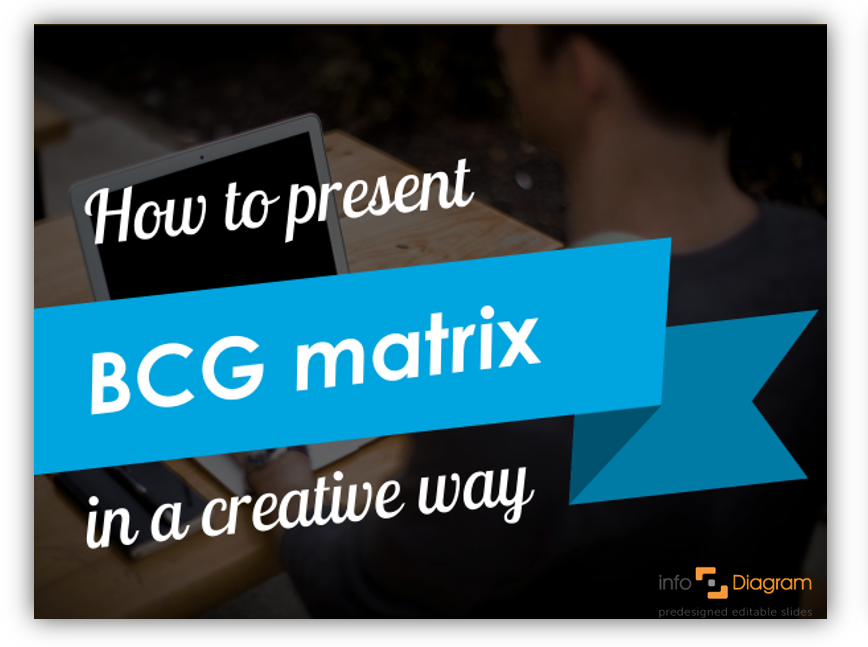 BCG Matrix Definition and Examples [presentation infographics]