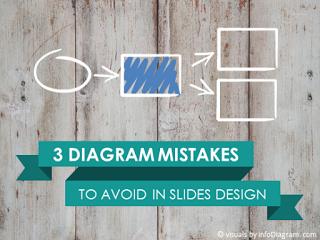 3 diagram mistakes to avoid in slides design [Slideshare]
