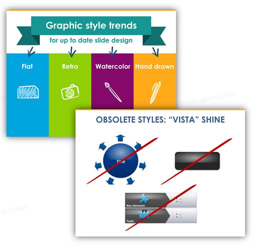 Graphical Trends in Slide Design – Flat? Retro? Gradients? [Slideshare]