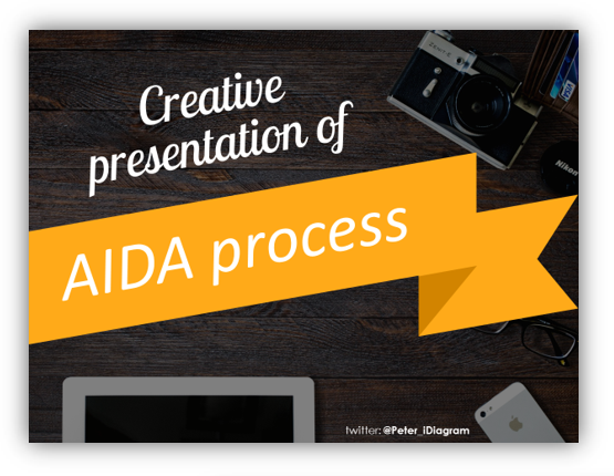 AIDA Model Diagram Infographics Presentation