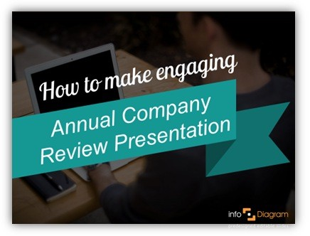 How to make attractive Annual Company Review presentation