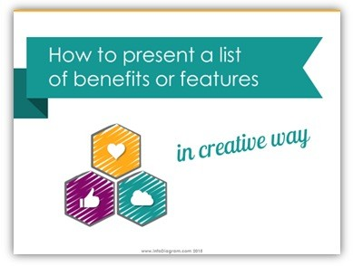 How to show Benefits or Features Creatively [Slideshare]