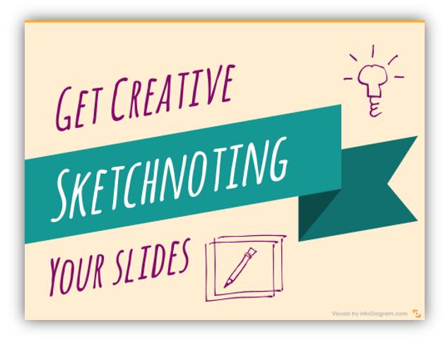 How to Get Creative Sketchnoting Presentation