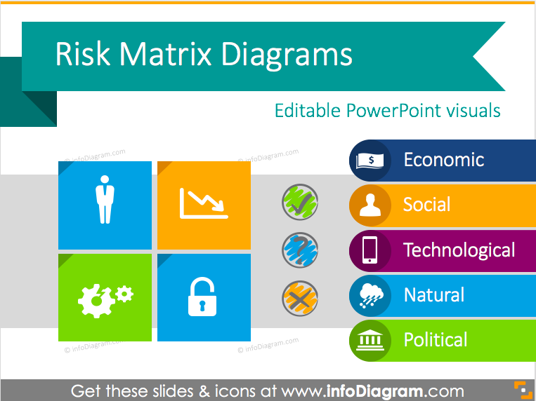 5 Examples of Risk Matrix PowerPoint Visualization