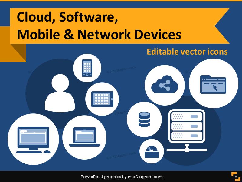 Presenting IT Concepts: Cloud Storage, IT Network, Desktop to Mobile Devices