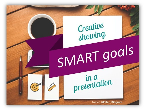How to make SMART goals visually engaging