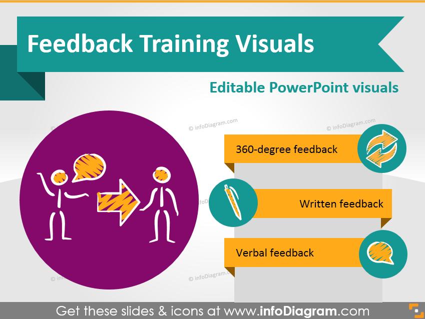 Feedback Training Presentation Hints and Visuals