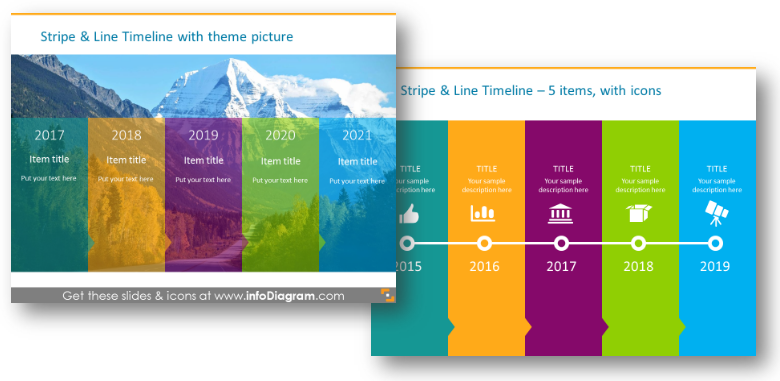7 Types of Creative Timeline Design