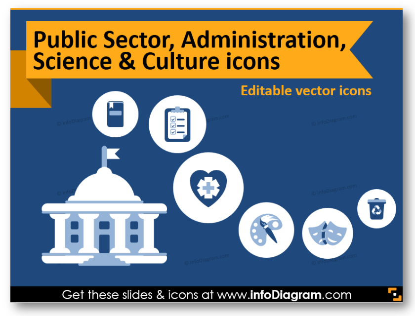 Industry Icons Overview: Public Sector, Administration, Science & Culture