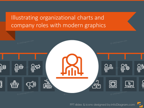 Presenting Company Roles & Structures with Modern Outline Graphics