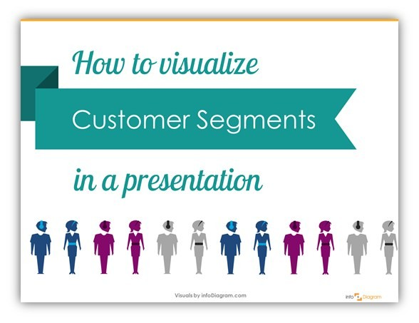 How to Visualize Customer Segment in Presentation