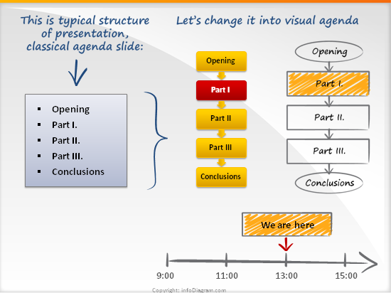 Making Visual Agenda in Powerpoint