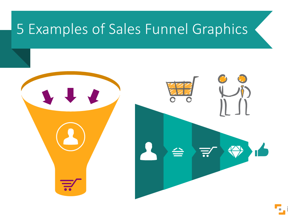5 Examples of Sales Funnel Graphics in a PowerPoint Presentation
