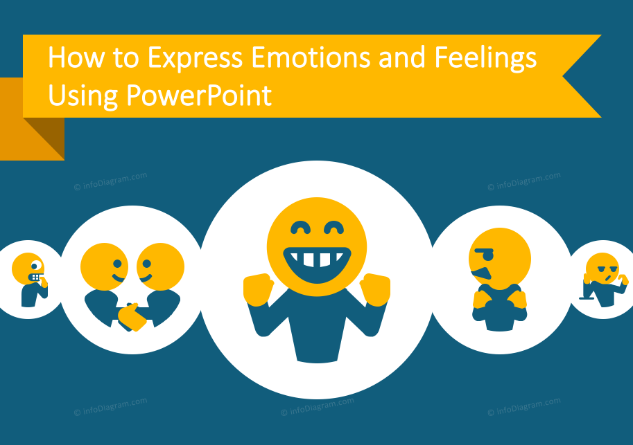How to Express Emotions and Feelings Using PowerPoint