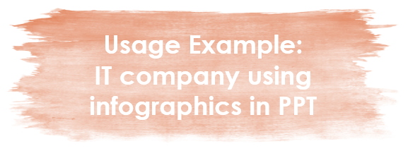 IT Company Using Infographics Made in PPT [client story]
