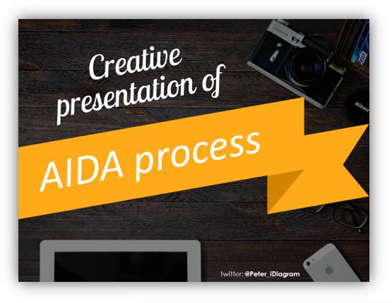 AIDA Model Diagram Infographics Presentation