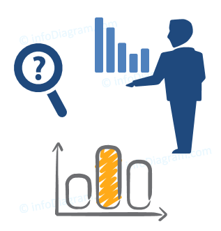 How to Present Business Analysis by One Icon [concept visualization]