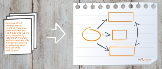 Too much info on a slide? Simplify Complex Presentation in Three Steps