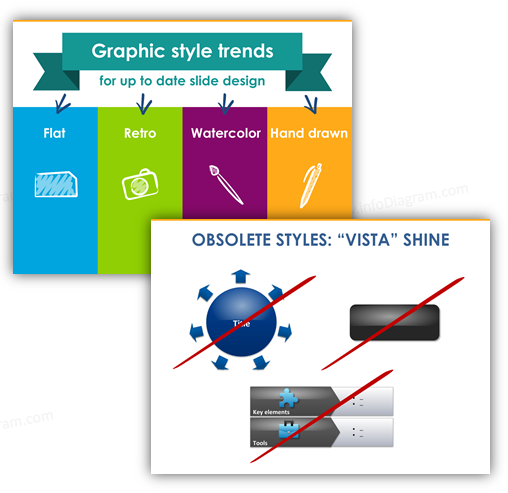 Graphical Trends in Slide Design – Flat? Retro? Gradients? [Slideshare]